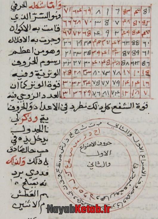 کتاب در حروف و اوفاق طلسمی, آثار علوم خفیه