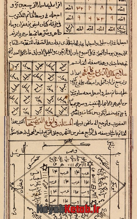 خواص اسماء تعالی, خواص بعضی آیات القرآن