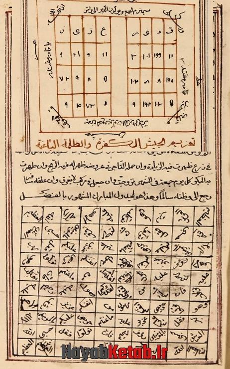 شموس الانوار و کنوز الاسرار مجربات به زبان عربی