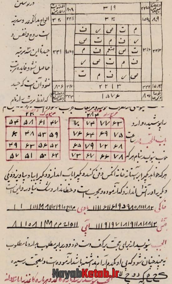 خواص اسماء الحسنی, خیالات واحی