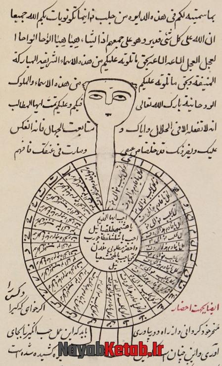 شرح چهل اسم و مجموعه احضار خواص الاسماء و الحروف